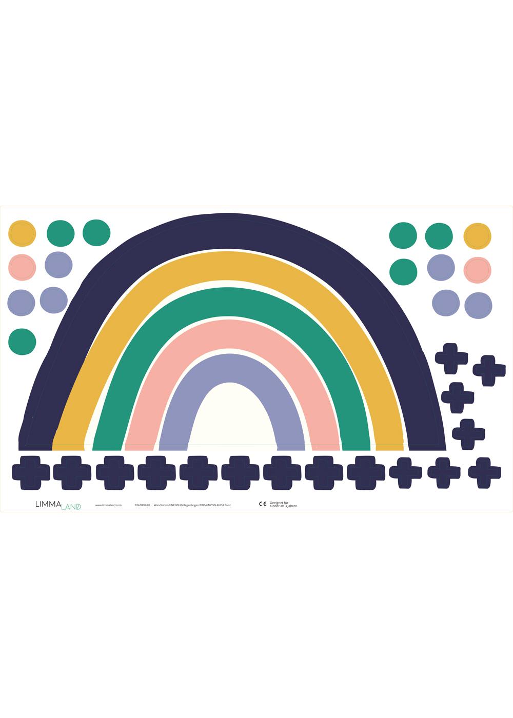 Ikea Mosslanda Bilderleiste Vielfalt Regenbogen Nachtblau Senf Druckvorlage