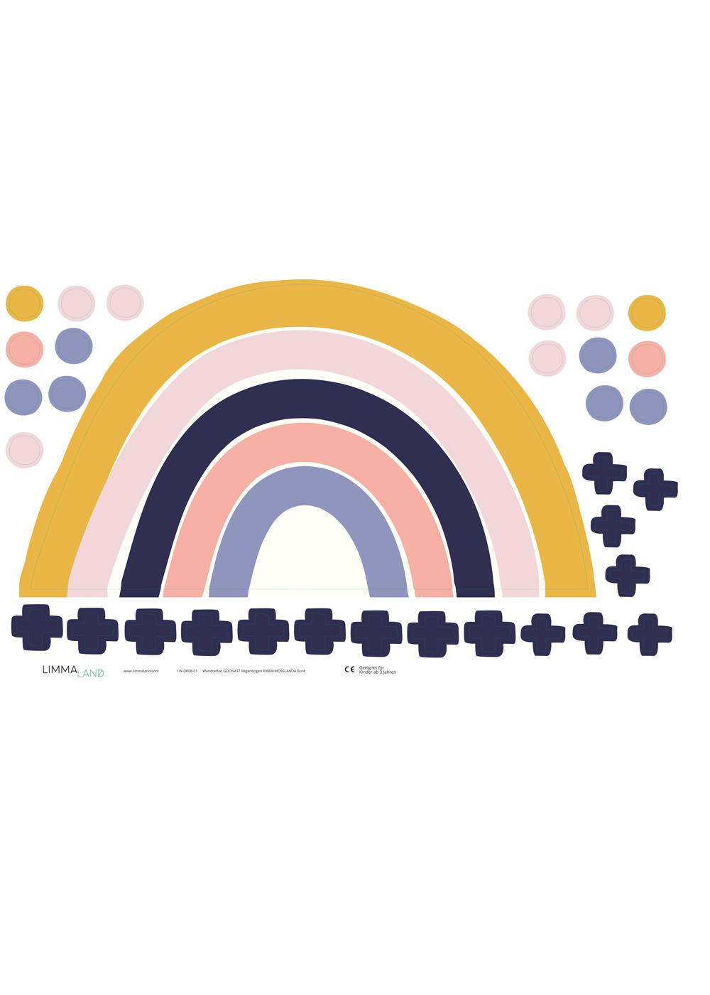 Ikea Mosslanda Bilderleiste Vielfalt Regenbogen Senf hellrosa Druckvorlage