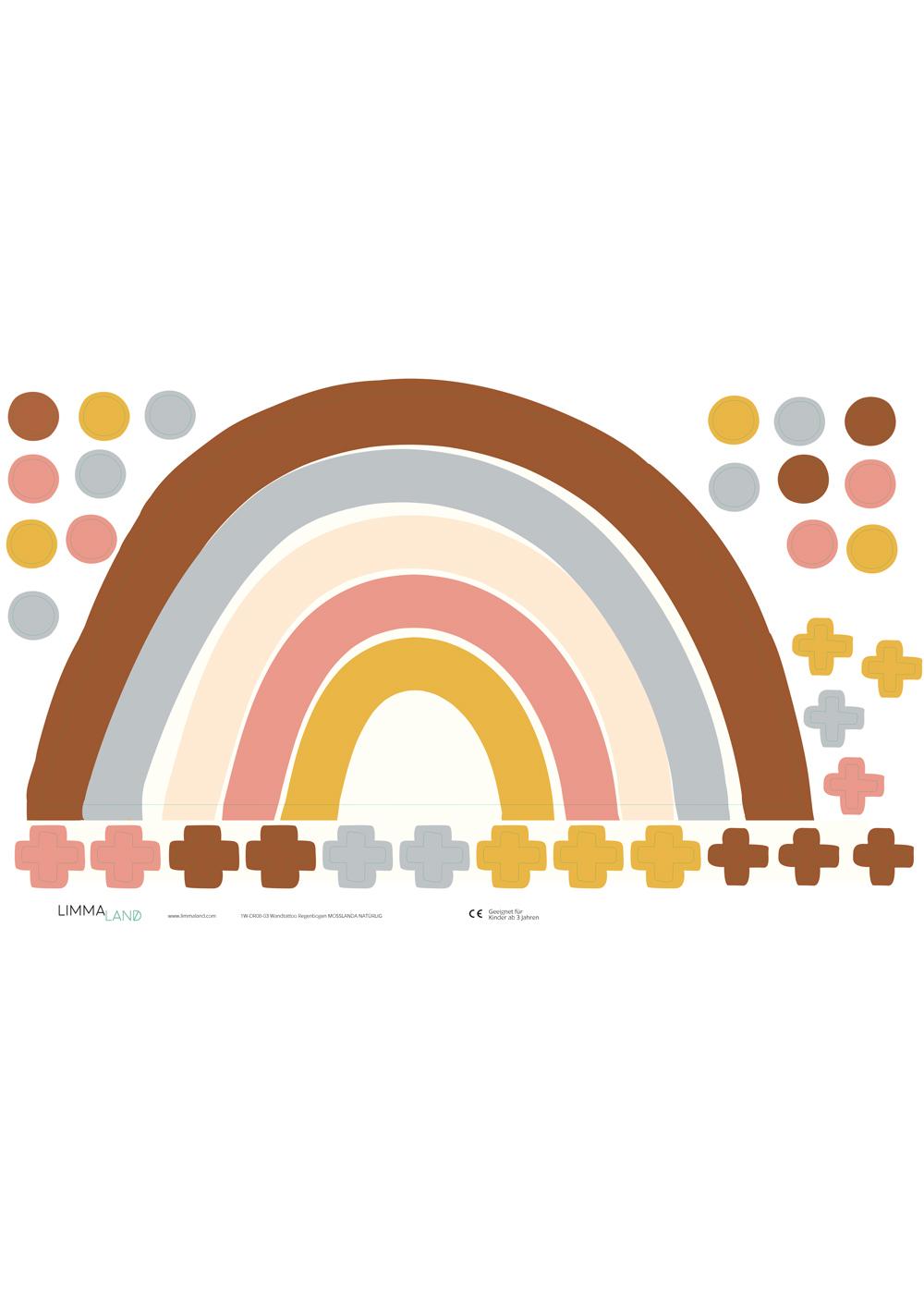 Ikea Mosslanda Bilderleiste Vielfalt Regenbogen Camel rose Druckvorlage